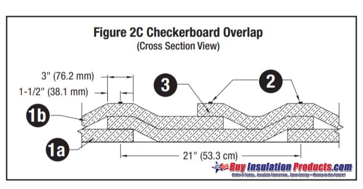 3M Fire Barrier 615+ Checkerboard Overlap Install Method