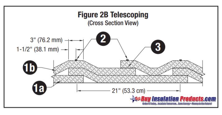 3M Fire Barrier 615+ Telescoping Overlap Install Method